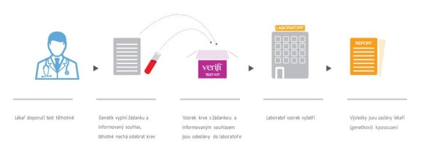 grafika_jak_funguje